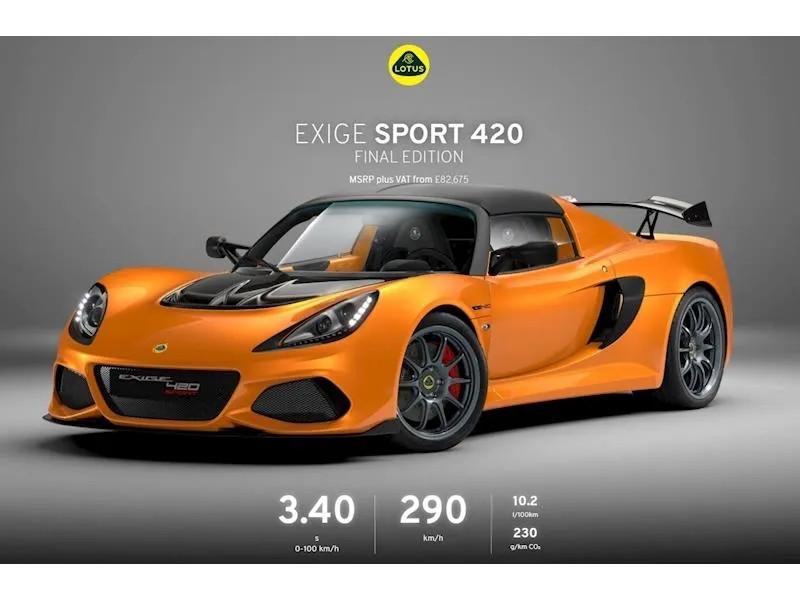 YMワークス東日本.横浜.サテライト店|特選輸入車 ロータス特集Vol.22|2021 Lotus Exige S3 Sport 420 Final Edition uk(新車)乗り出し:¥15,902,157
