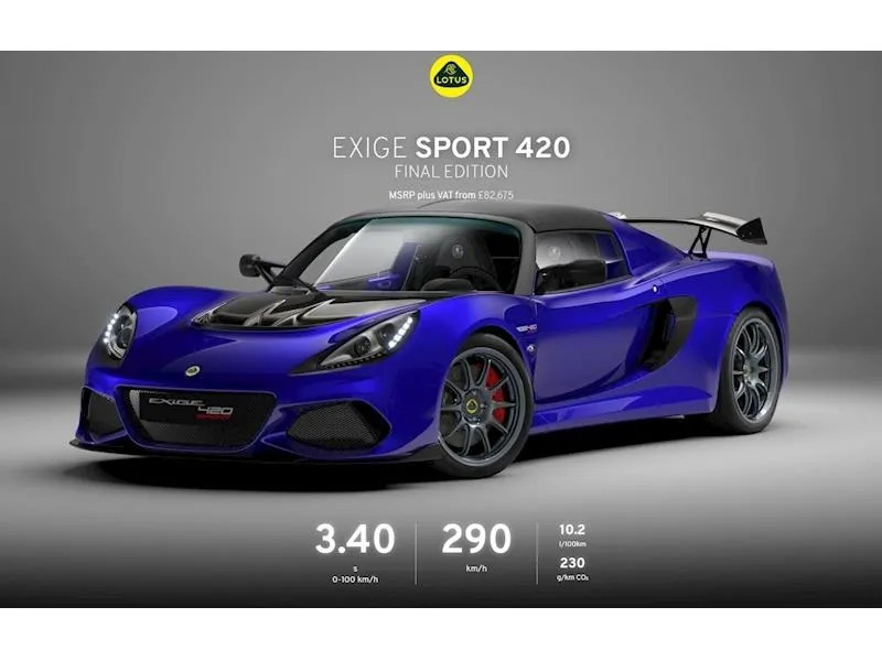 YMワークス東日本.横浜.サテライト店|特選輸入車 ロータス特集Vol.24|2021 Lotus Exige S3 Sport 420 Final Edition uk(新車)乗り出し:¥15,754,965